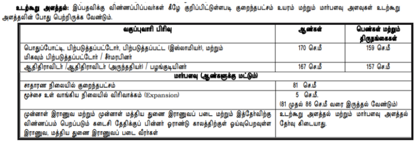 TNUSRB Physical Measurement Test for TN Police Jobs