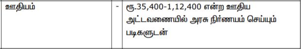 TNRD Tiruchirappalli Recruitment